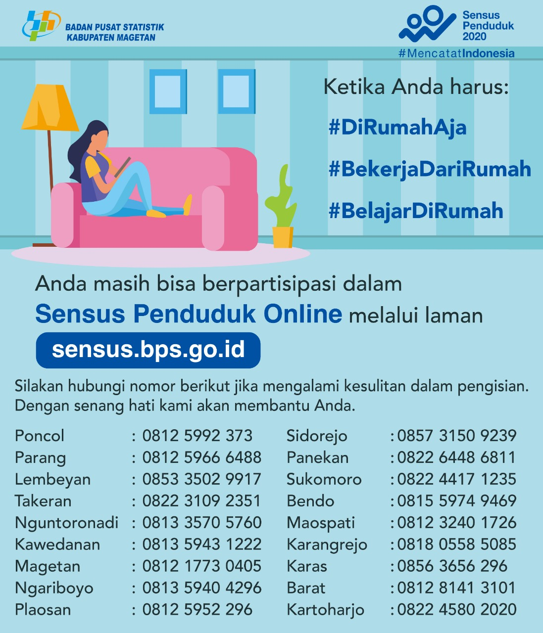Contact Person Sensus Penduduk Online BPS Kab. Magetan